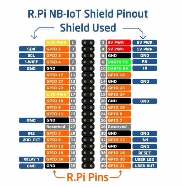 nb-iot-shield-pinout-589x600
