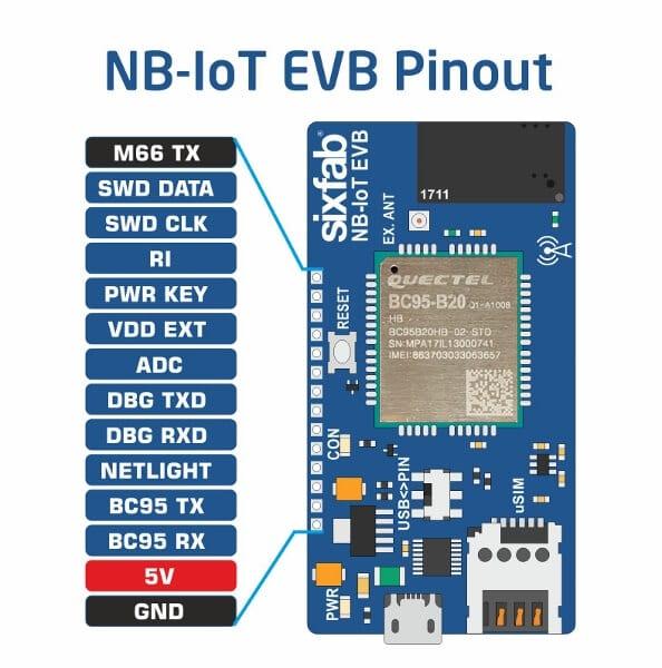 nb-iot-evb-pinout-594x600