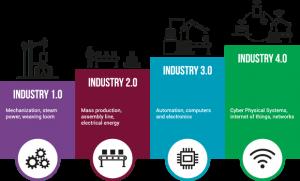 industry-40