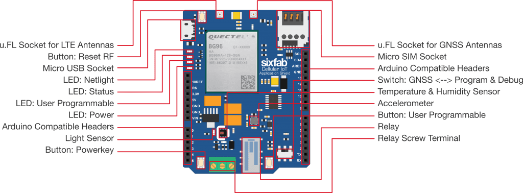 Arduino Cellular IoT Application Shield Layout