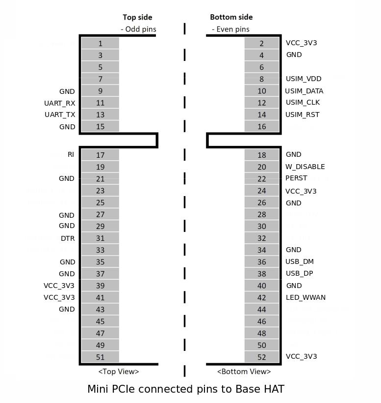 Compatible module alt